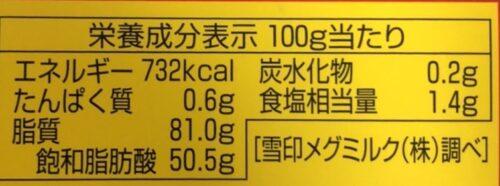 バターのカロリー